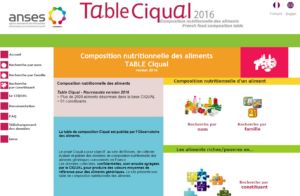 Table ciquel
